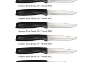 Anthem Wave Serrated Steak Set